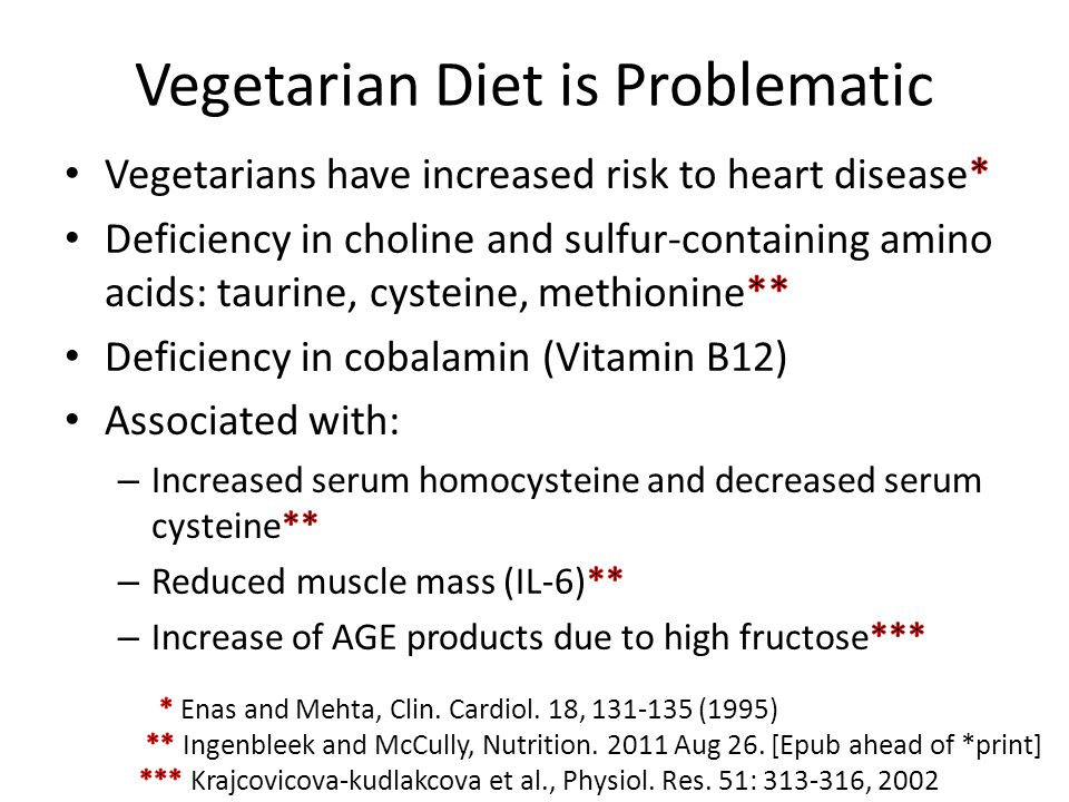 Vegetarian Diet is Problematic