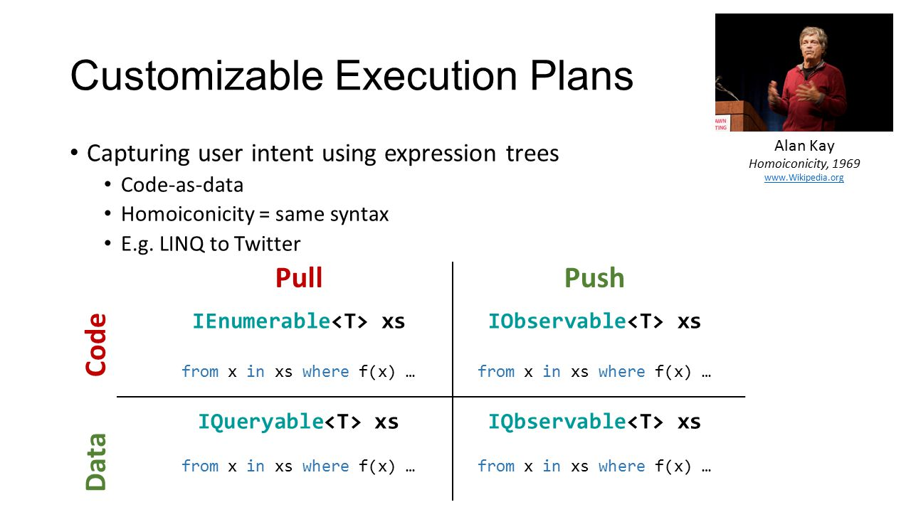 Customizable Execution Plans