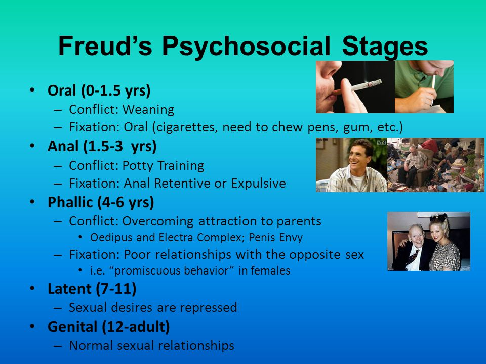 Freud's Psychosocial Stages