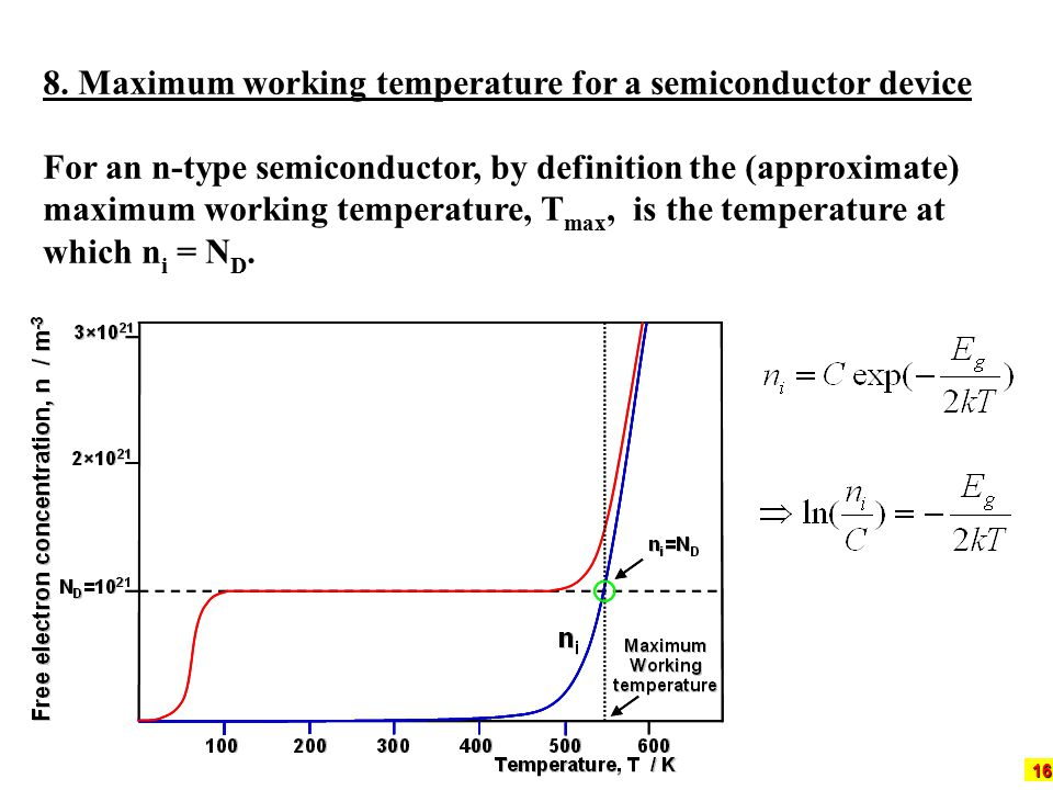 8. Maximum working temperature for a semiconductor device