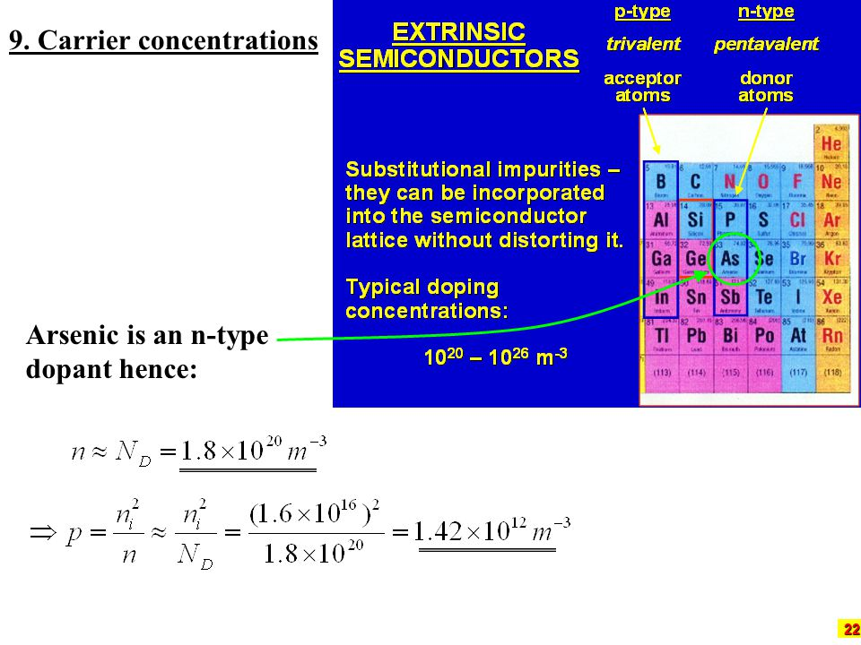 9. Carrier concentrations