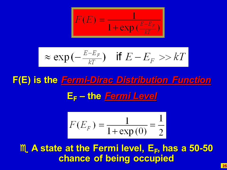 F(E) is the Fermi-Dirac Distribution Function