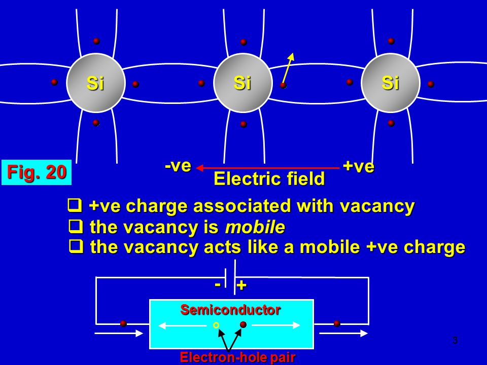  +ve charge associated with vacancy  the vacancy is mobile