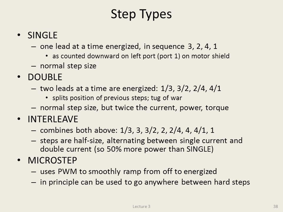 Step Types SINGLE DOUBLE INTERLEAVE MICROSTEP