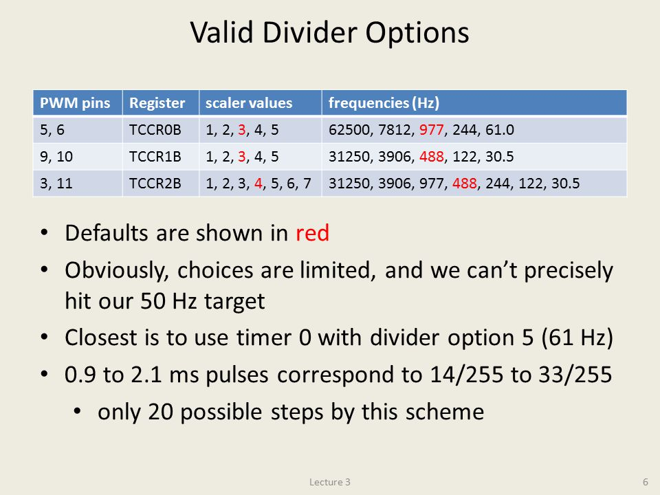 Valid Divider Options Defaults are shown in red