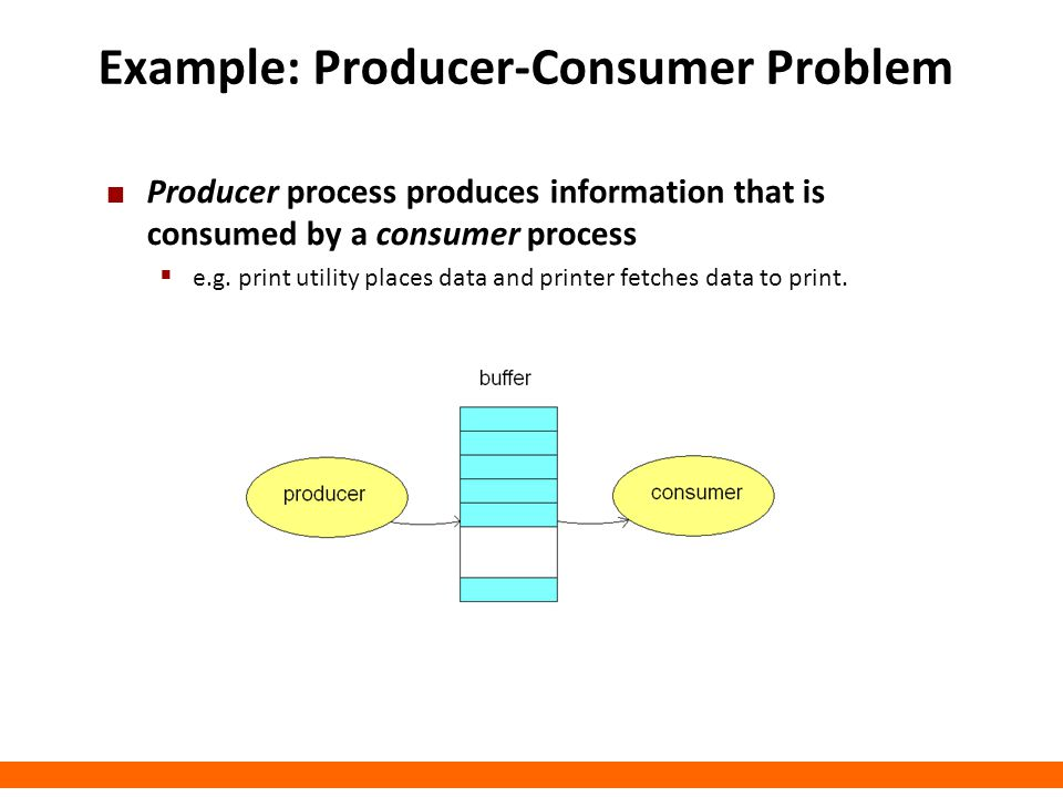 Example: Producer-Consumer Problem