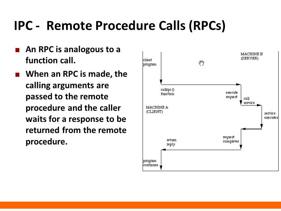 IPC - Remote Procedure Calls (RPCs)