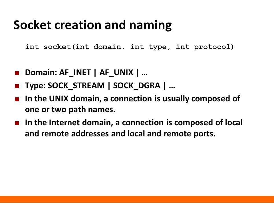 Socket creation and naming