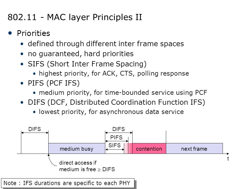 802.11 - MAC layer Principles II