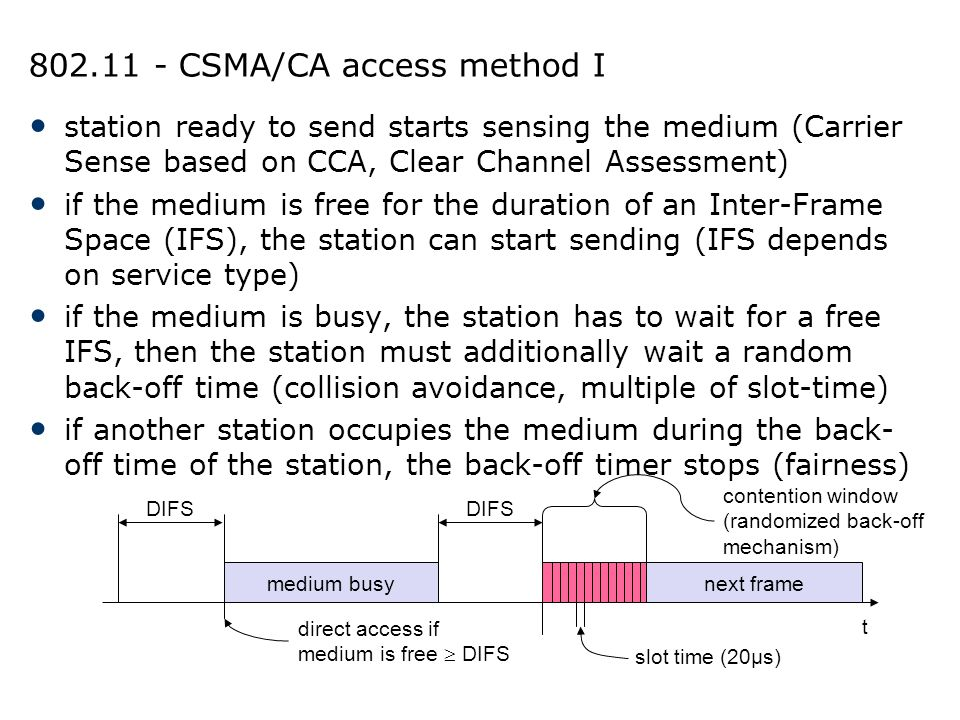802.11 - CSMA/CA access method I