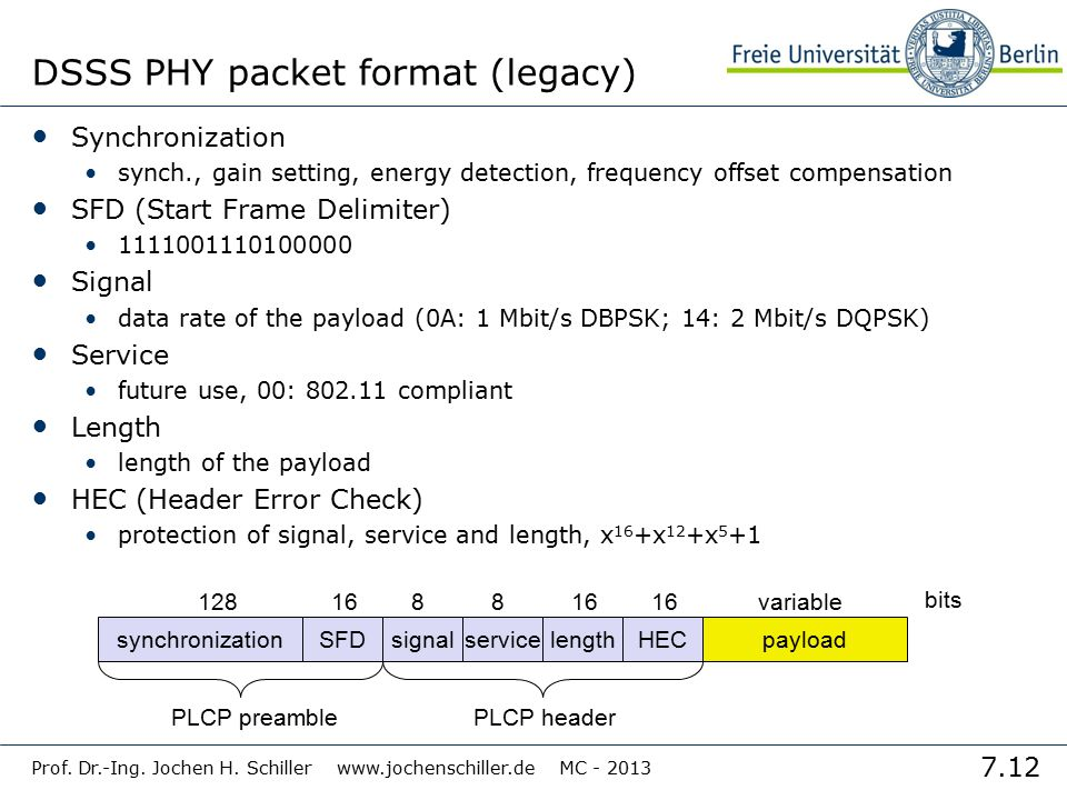 DSSS PHY packet format (legacy)