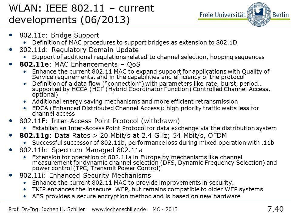 WLAN: IEEE 802.11 – current developments (06/2013)