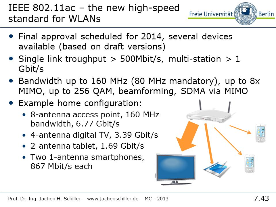 IEEE 802.11ac – the new high-speed standard for WLANs
