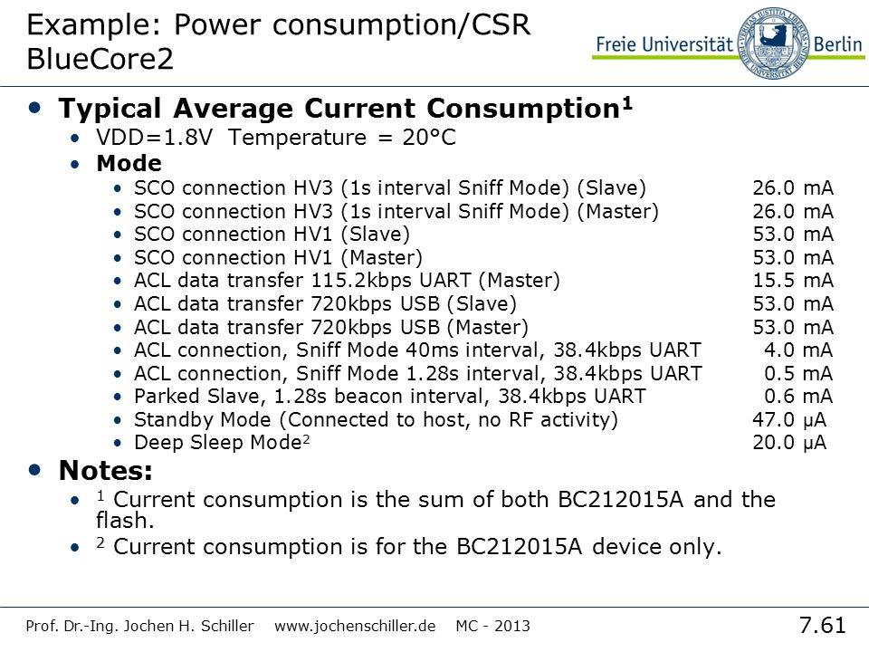 Example: Power consumption/CSR BlueCore2