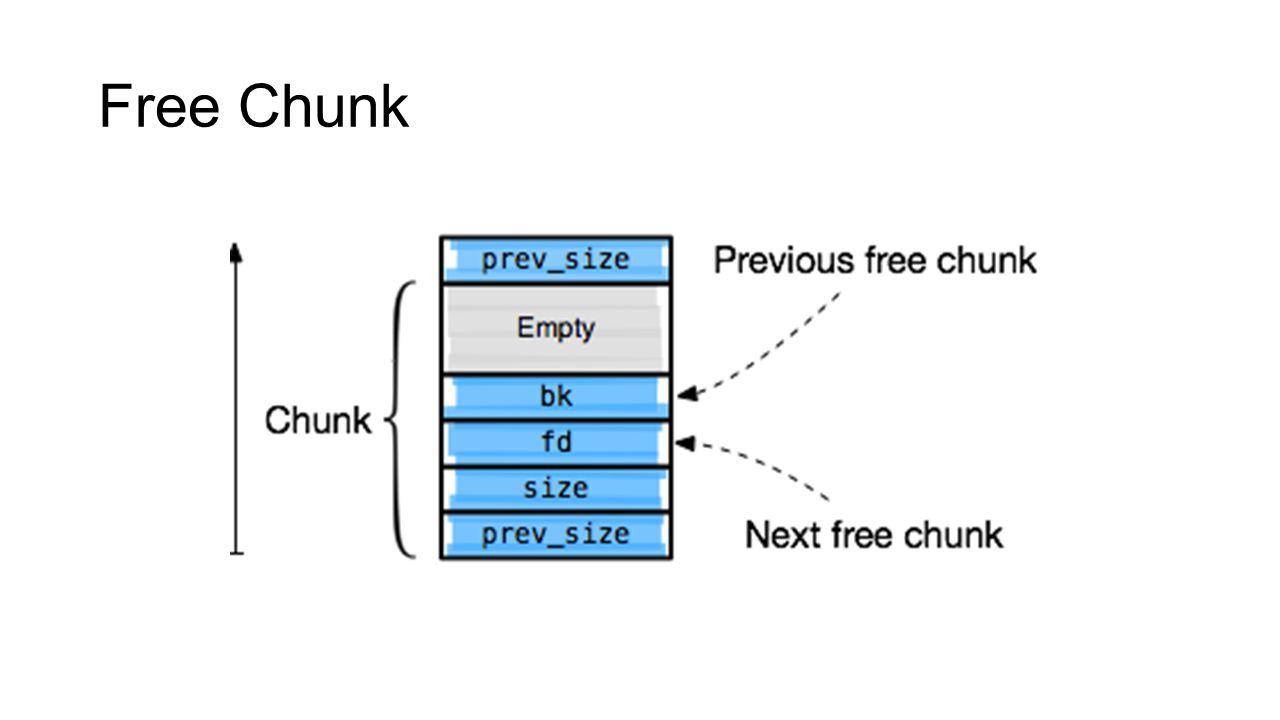 Free Chunk