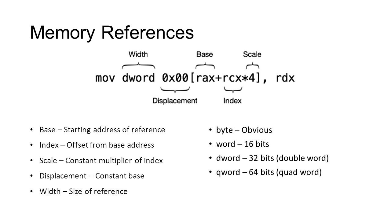 Memory References byte – Obvious word – 16 bits
