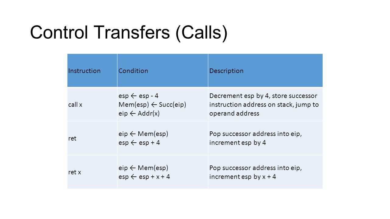 Control Transfers (Calls)