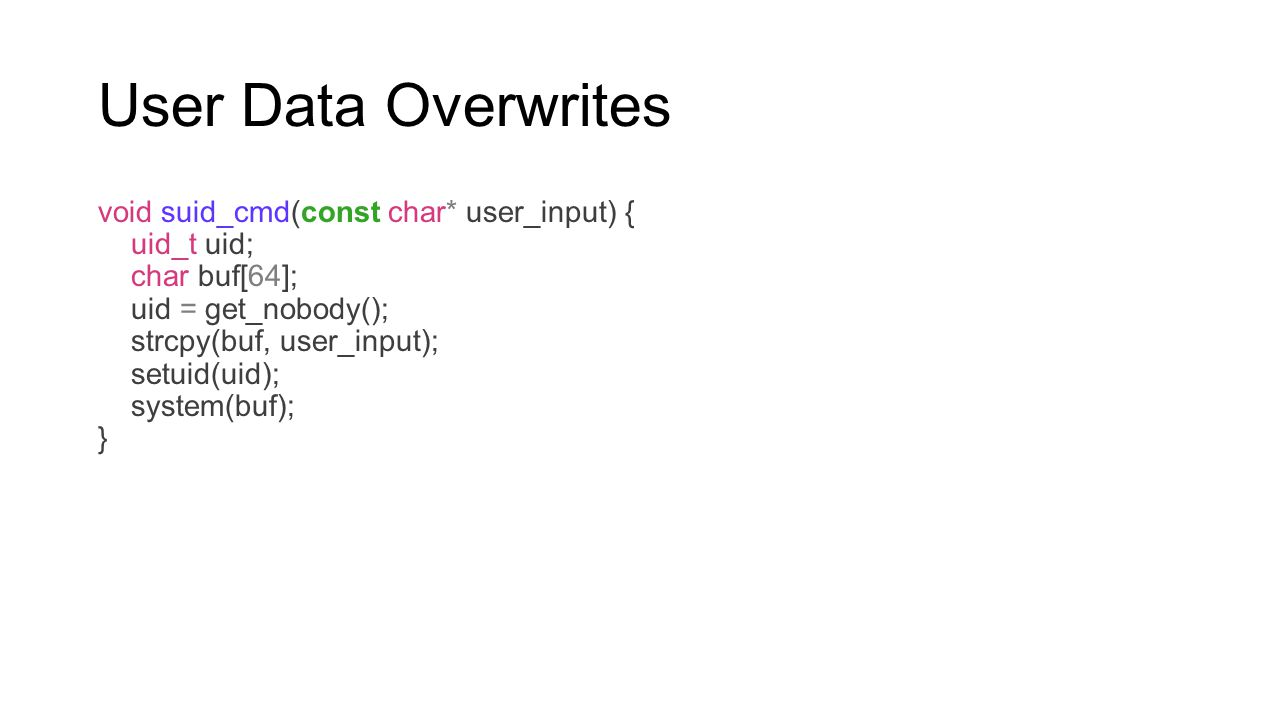 User Data Overwrites See the problem