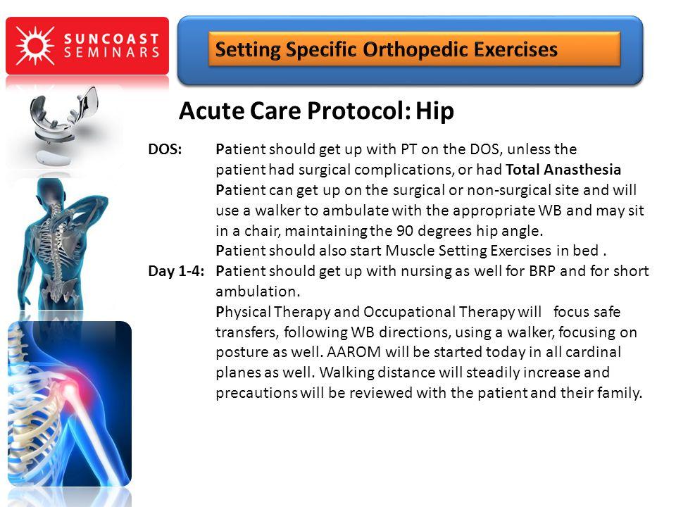 Acute Care Protocol: Hip