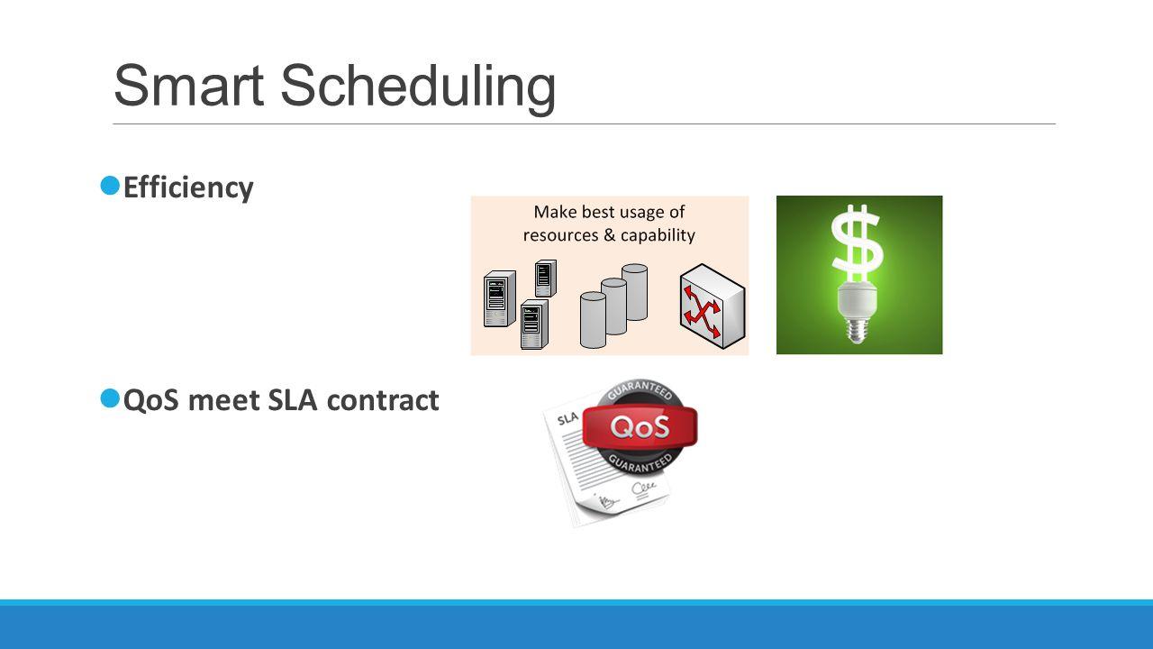Smart Scheduling Efficiency QoS meet SLA contract