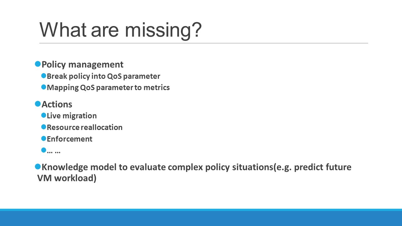What are missing Policy management Actions