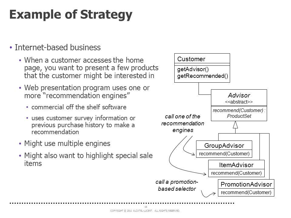 Example of Strategy Internet-based business