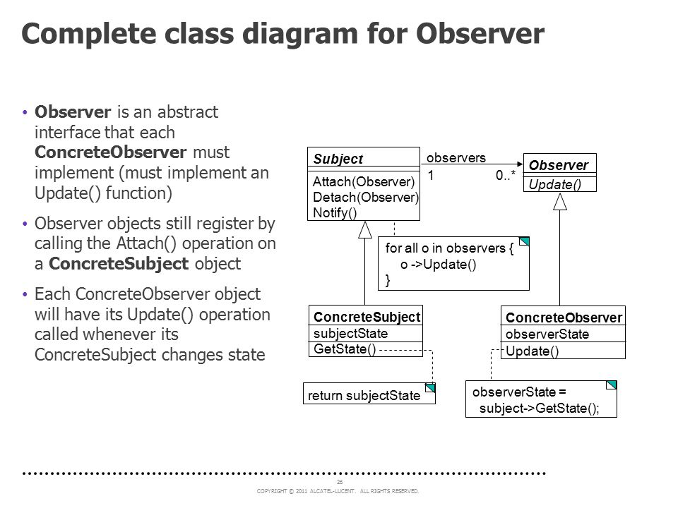 Complete class diagram for Observer
