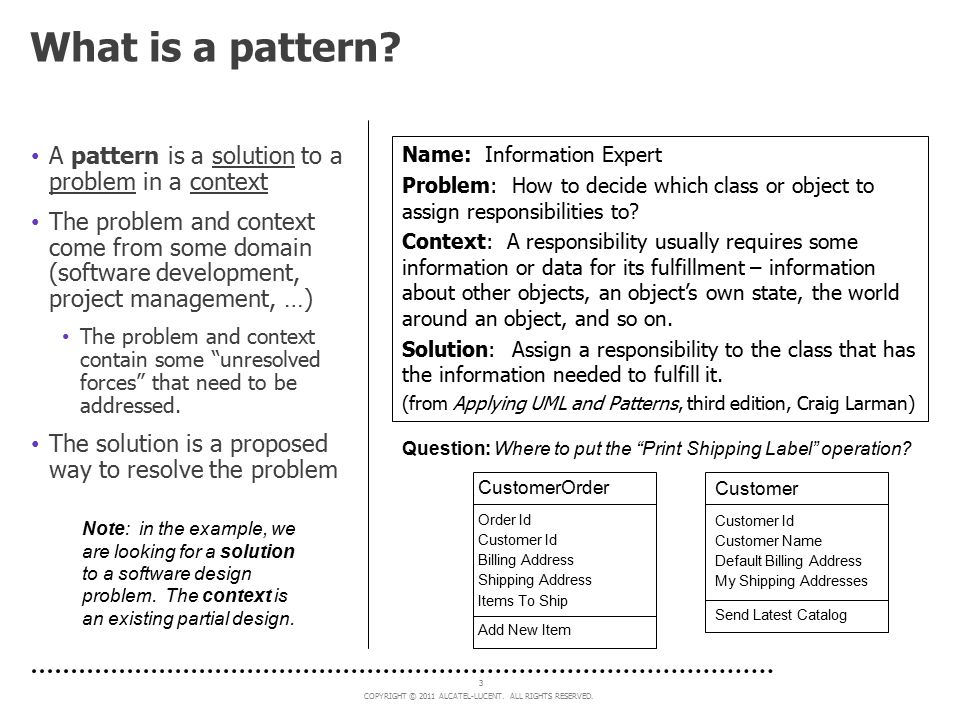 What is a pattern A pattern is a solution to a problem in a context