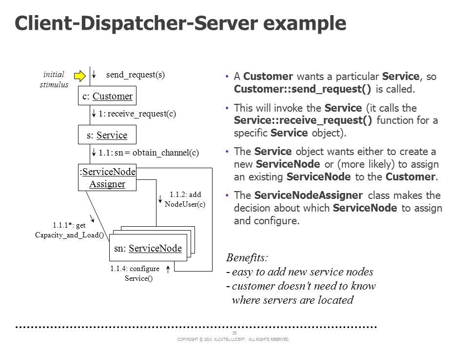 Client-Dispatcher-Server example