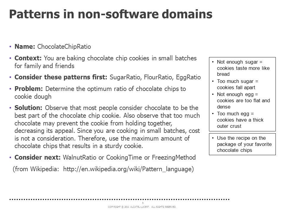 Patterns in non-software domains