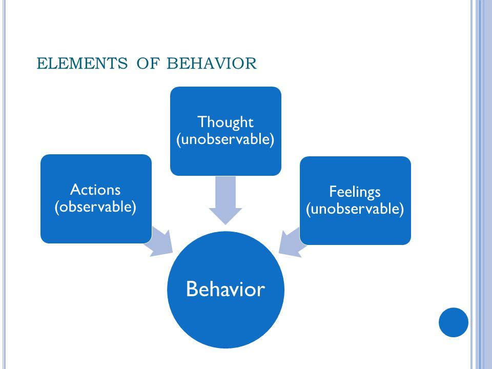 Behavior elements of behavior Thought (unobservable)