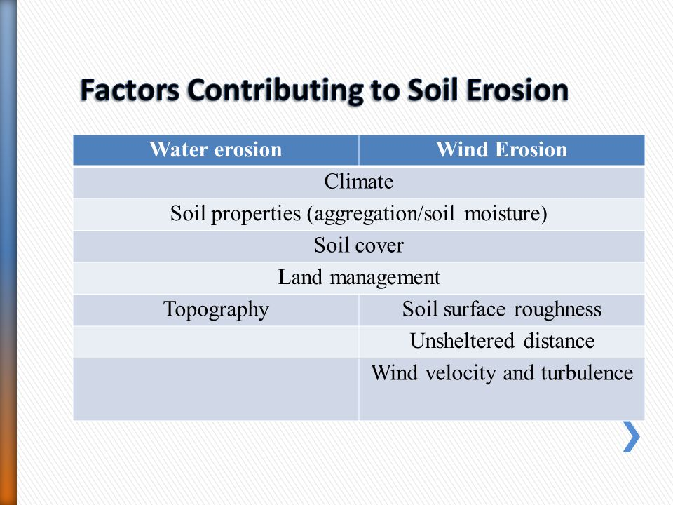 Factors Contributing to Soil Erosion