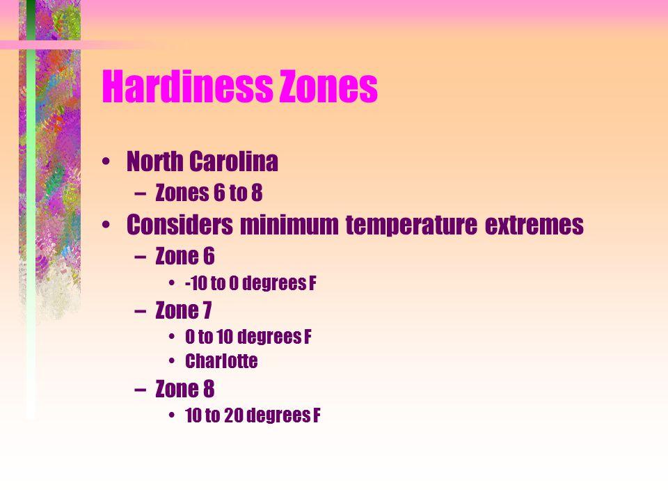 Hardiness Zones North Carolina Considers minimum temperature extremes