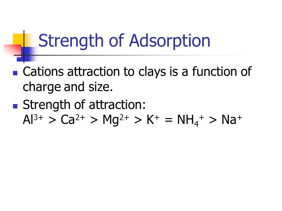 Strength of Adsorption