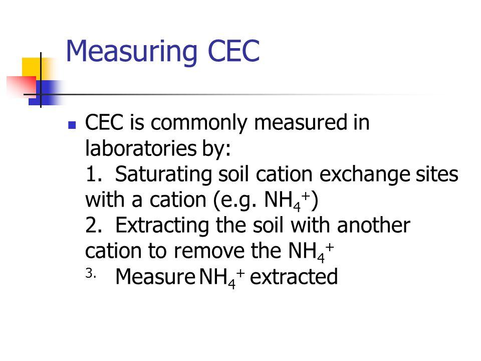 Measuring CEC