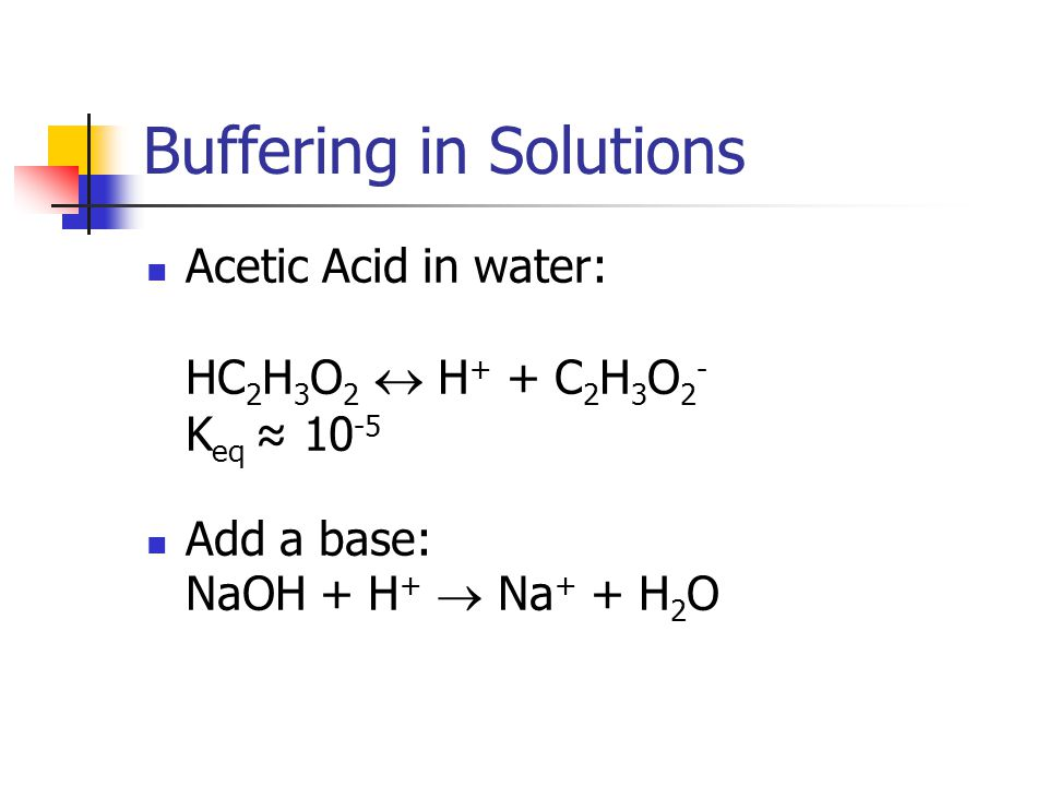 Buffering in Solutions