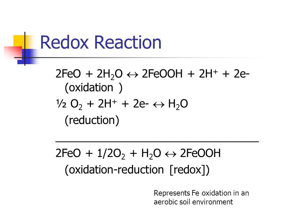 Redox Reaction 2FeO + 2H2O  2FeOOH + 2H+ + 2e- (oxidation )