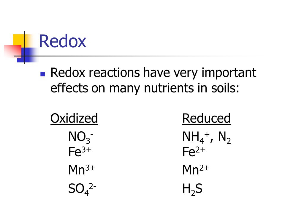 Redox Redox reactions have very important effects on many nutrients in soils: Oxidized Reduced. NO3- NH4+, N2 Fe3+ Fe2+