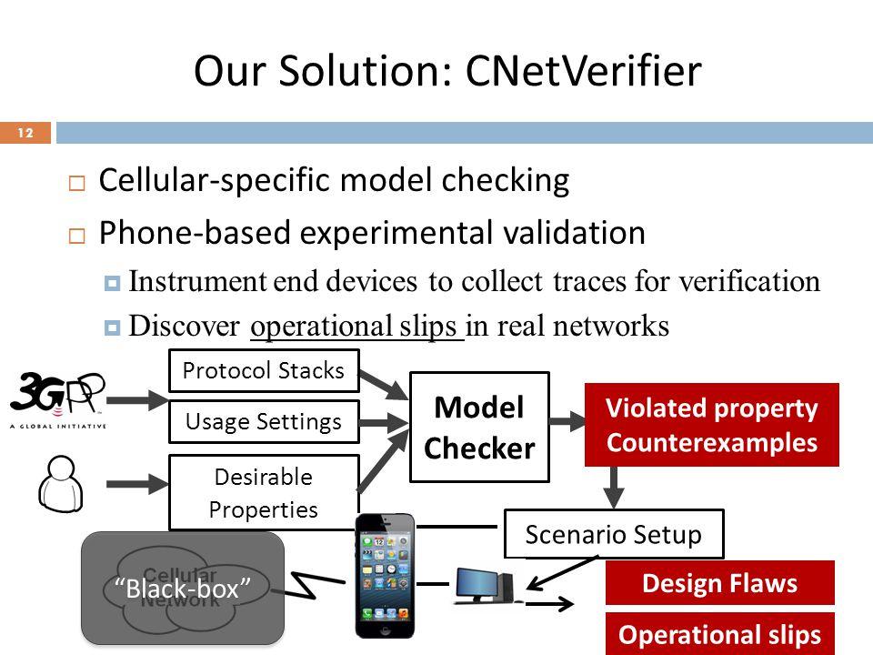 Our Solution: CNetVerifier