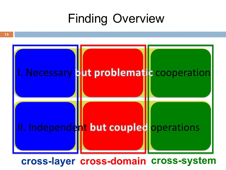 Finding Overview I. Necessary but problematic cooperation