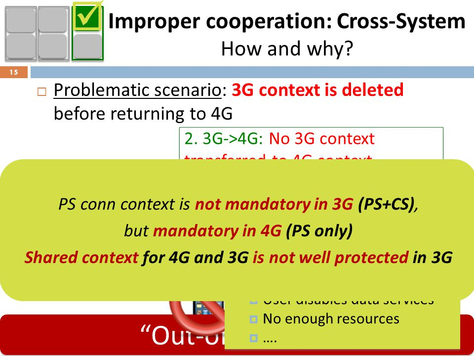 Improper cooperation: Cross-System How and why