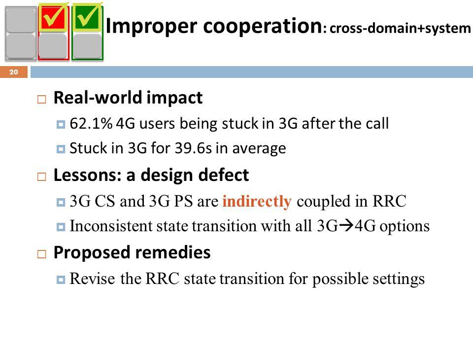 Improper cooperation: cross-domain+system