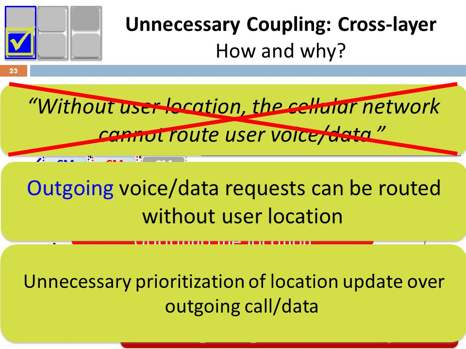 Unnecessary Coupling: Cross-layer How and why