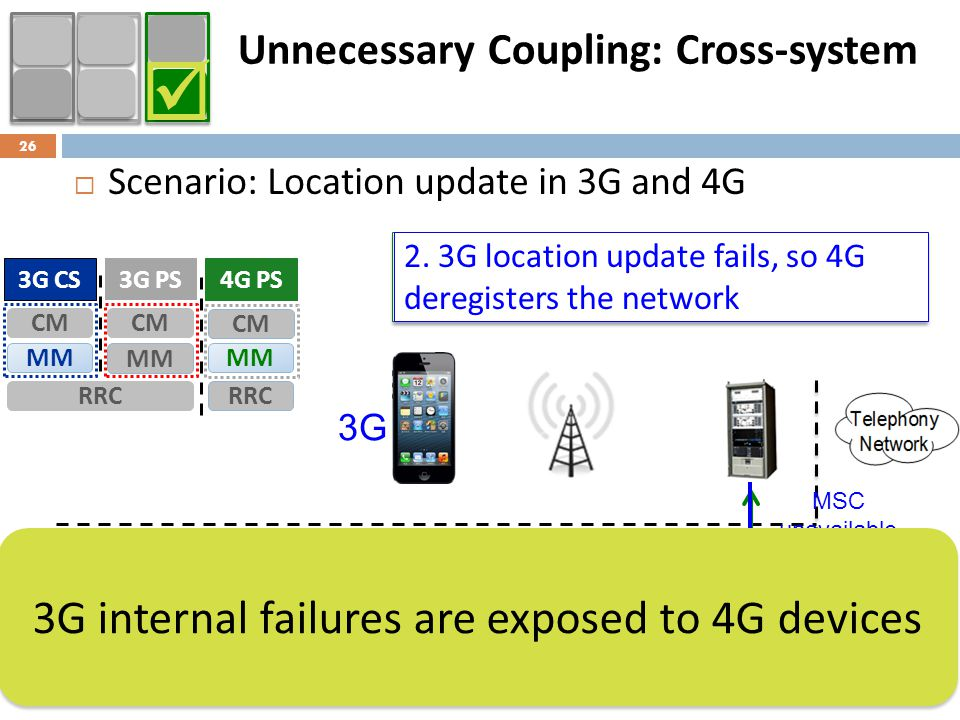 Unnecessary Coupling: Cross-system
