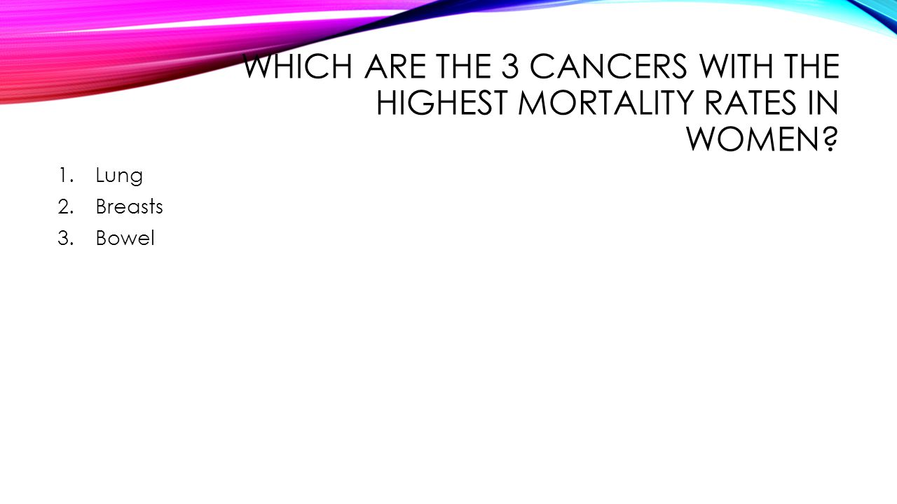 Which are the 3 cancers with the highest mortality rates in women