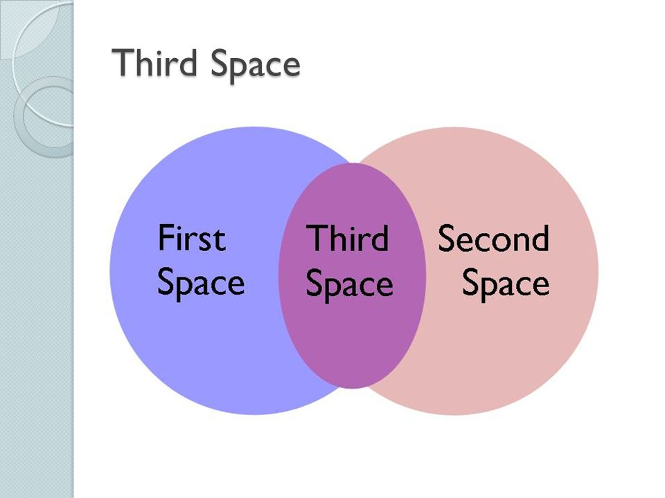 Third Space In sociology, anthropology, communication, and education research you will find the term third space.