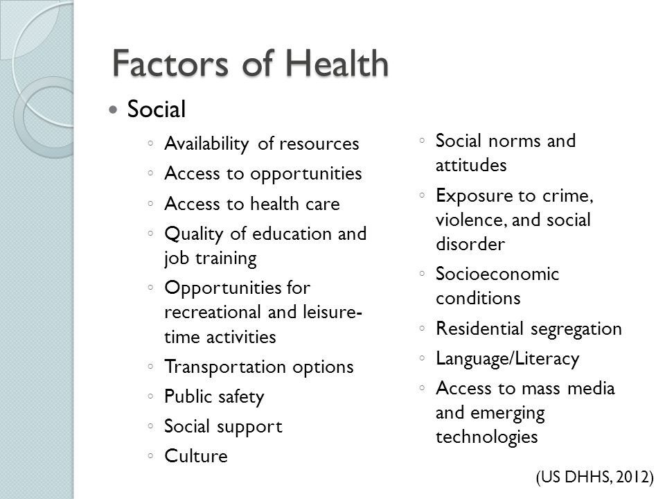 Factors of Health Social Social norms and attitudes