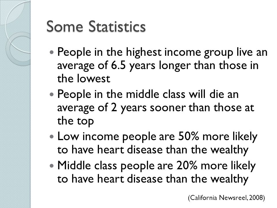 Some Statistics People in the highest income group live an average of 6.5 years longer than those in the lowest.