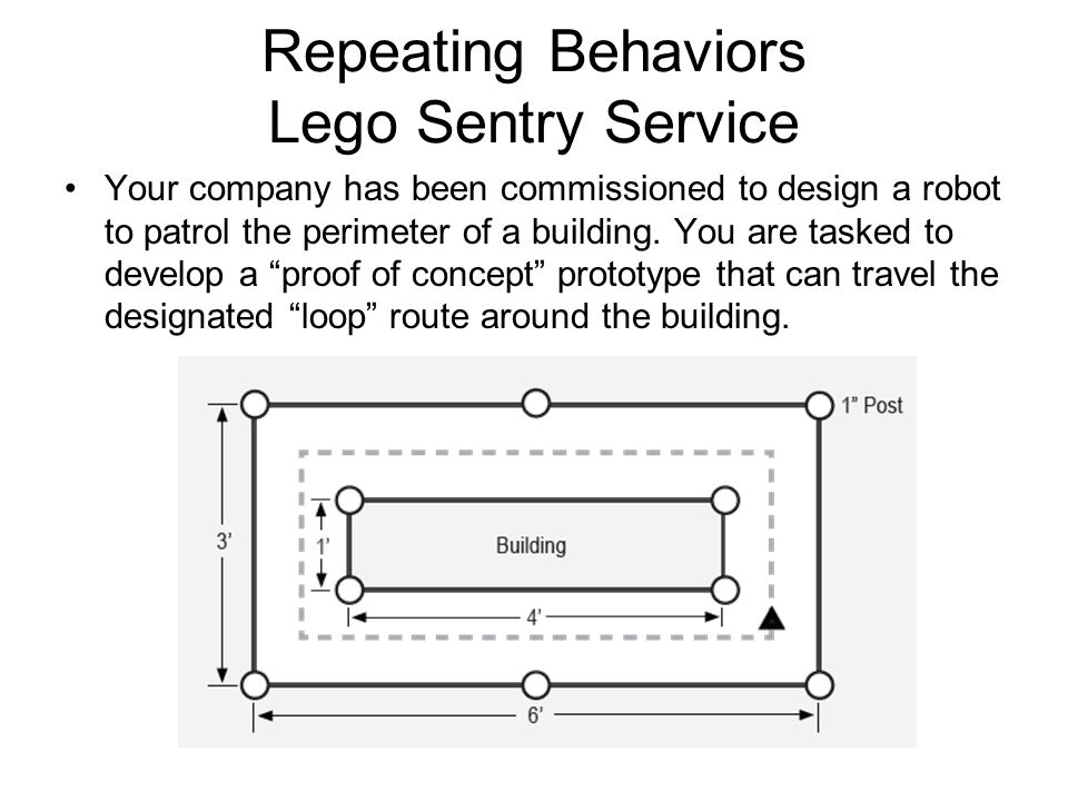 Repeating Behaviors Lego Sentry Service