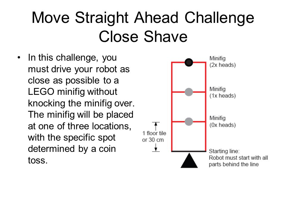 Move Straight Ahead Challenge Close Shave